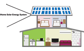 Net-Zero Energy Homes save on monthly electric costs with ... on round homes earthbag plans, netzero energy home plans, low energy house plans, building energy efficient homes plans, mobile home park plans, zero energy cabin plans, zero energy design, zero energy residential, energy saving house plans, zero point energy, zero carbon house plans, one room efficiency building plans, zero energy garage, zero energy homes, zero home designs, renewable energy house plans, green energy house plans, earthship plans, zero entry house plans, net zero house plans,