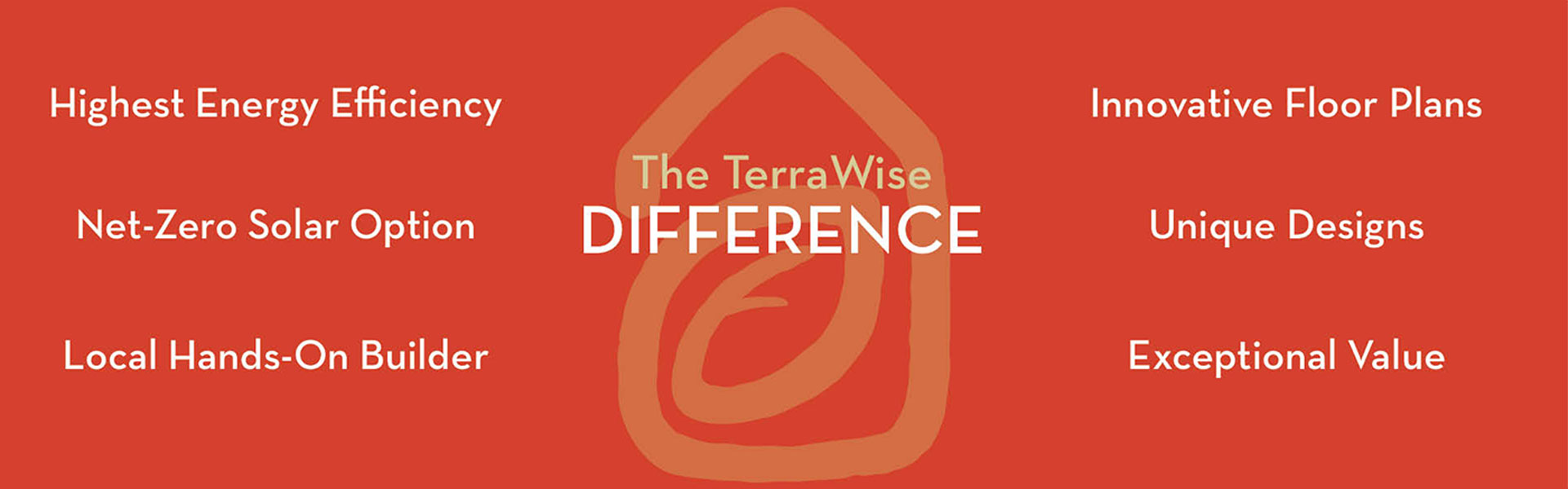 Find out more about what makes TerraWise Homes Different.